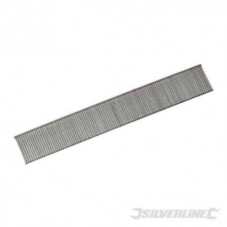 Silverline Magnetický utahovač šroubů